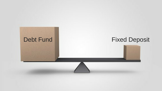 Debt Mutual Fund vs fixed deposit