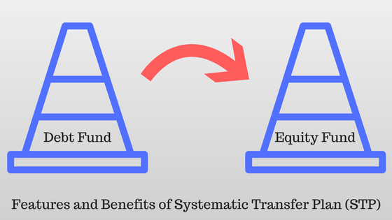 features and benefits of systematic transfer plan